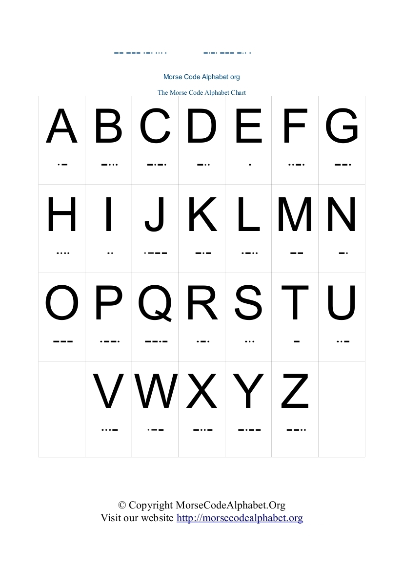 Fabuleux Telephony Alphabet Download – Craftbnb ZU94
