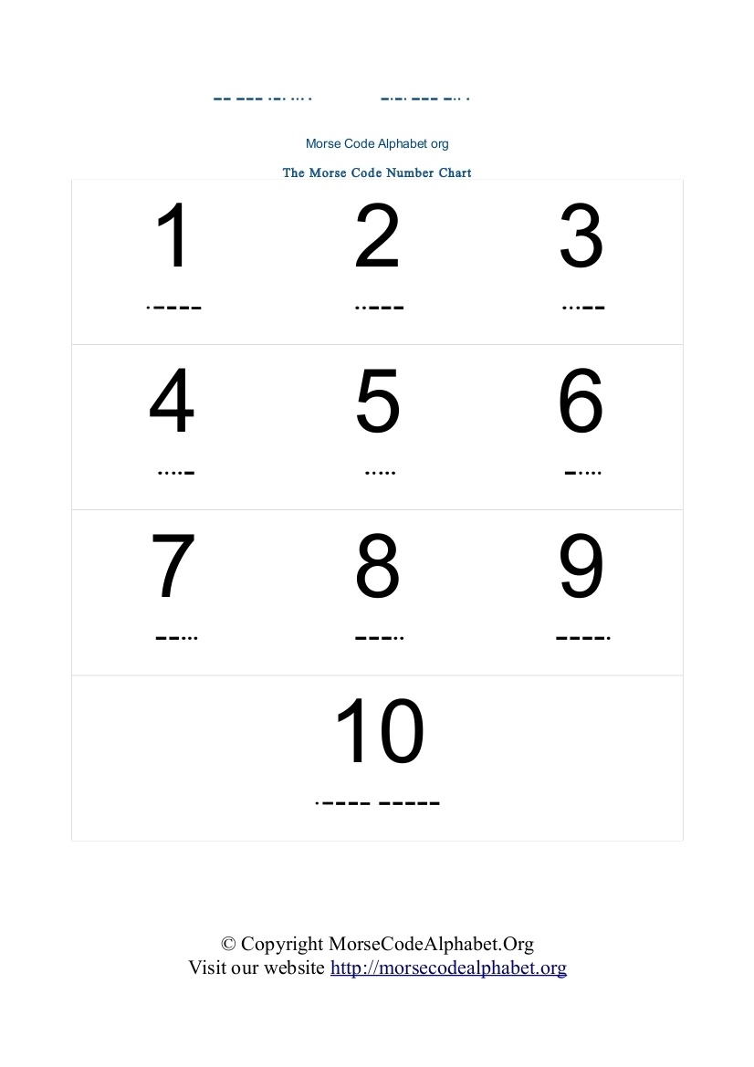 picture about Morse Code Printable referred to as Morse Code Alphabets and Quantities Charts within PDF Morse Code