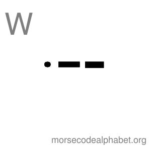 Morse Code Alphabet Flashcards w