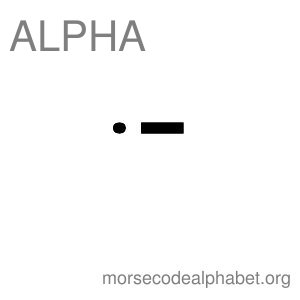 Morse Code Telephony Flashcards Alpha