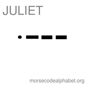 Morse Code Telephony Flashcards Juliet