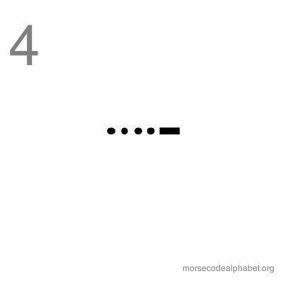 Morse Code Number Flashcards 4